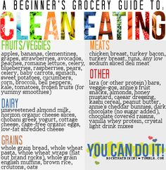 Clean eating - Grocery List