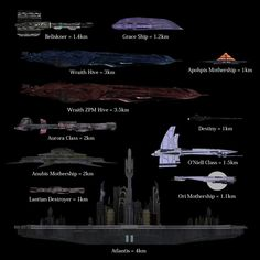 Stargate Ships, Stargate Atlantis, Space Invaders, Futuristic Technology, Anubis, Weird Facts, Sci Fi, Spaceships, Charts