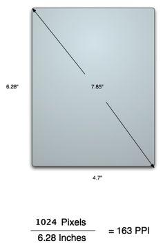 "Hmm... 7"" iPad? I'll buy one. Though would you call it iPad mini or iPod max?"