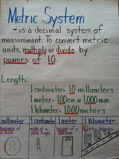 Fifth grade anchor chart for metric conversions, could be used for fourth grade too