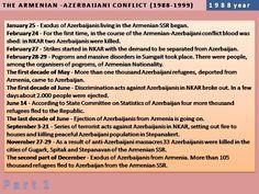 Это называется армянофобией, как армяне сами называют или геноцид против азербайджанцев? Экс-глава «Совбеза НКР» Виталий Баласанян: «Я был организатором, стрелком, убийцей. Я признаюВ то время было возбуждено уголовное дело, следствие продолжалось до 91 года, и копии этих дел в настоящее время находятся в Генпрокуратуре Азербайджана.» First Time