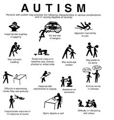 Asperger's syndrome is the mildest form of autism and includes higher functioning. Here are some of the common symptoms associated with Asperger's Syndrome. Syndrome D'asperger, Asperger Syndrome, Mon Combat, Autism Signs, Autism Facts, Down Syndrom, Behavioral Analysis, High Functioning Autism, Mental Health