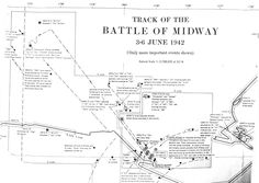 How do I write a 4 page essay on the battle of midway?