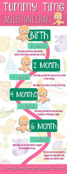 BEST TUMMY TIME TIPS WITH MILESTONE CHART – Simple Mom Project Everything you need to know about tummy time. Find out all the amazing benefits, when you should start, terrific tips, playful activities. Plus, print your free tummy time milestone chart. Baby Development Chart, Baby Development Milestones, Baby Milestones, Child Development, Teething Chart, Baby Food By Age, Food Baby, Baby Supplies, Organic Baby