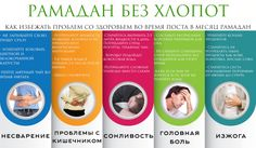 Beat heartburn and headaches: End Ramadan on a healthy, happy note - Al Arabiya English Healthy Ramadan Recipes, Ramzan Wallpaper, Ramzan Wishes, Ramadan Tips, Mubarak Ramadan, Ramadan Kareem Vector, Ramadan Greetings, Survival Tips, Physical Activities