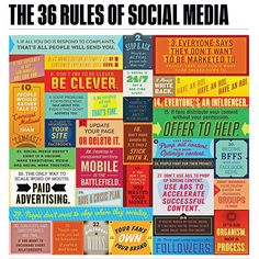 The 36 rules of social media on Facebook