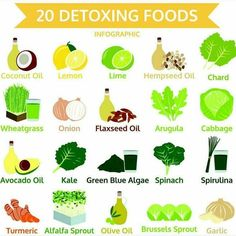 These are the best detox food for you! #Cleanyourbody Double tap if you #love it ! #food #foodporn #yummy #instafood #foods#foodie#foodforthought#smoothie#smoothiebowl#smoothieoftheday#smoothielover#smoothies#smoothielove#smoothieporn#beautiful #picoftheday #photooftheday #healthyfood#healthyeating#healthybreakfast#health#healthy - http://ift.tt/1HQJd81