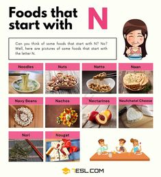 Foods That Start With N Senate Bean Soup, Edible Seaweed, Types Of Eggs, Visual Dictionary, Navy Bean, Pickling Jalapenos, Candied Fruit, Roasted Nuts