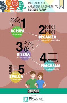 Recorrido de aprendizaje | INTEF168 | MOOC INTEF