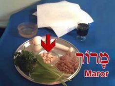 Description of the Passover Plate (Sedar plate)