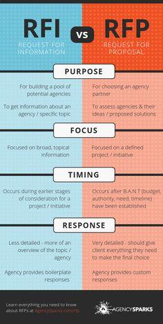 modele planning de conges (avec images)   Planning ...