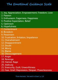 Abraham-Hicks emotional scale - I take issue with a lot of these, but especially anger being in red. It's okay to be angry sometimes. Trauma, Focus Wheel, Impatience, Abraham Hicks Quotes, Motivation, Self Development, Helping Others, Law Of Attraction, Feel Good
