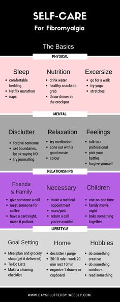 Self-Care for Fibromyalgia - The Basics Infograph - Days Flutterby