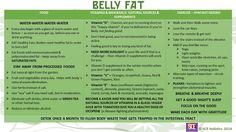 #Belly Fat!! This is a problem that more people have than don't and besides being uncomfortable and not 'aesthetically' pleasing to look at - people with fat bellies end up with back problems.  A chart I put together with some easy to follow suggestions to rid yourselves of fat (which is not healthy) and feel better!!