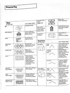 The Helpful Art Teacher: Architecture Detective: What types of architecture can…