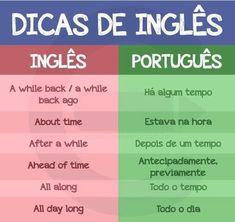 How to Learn Portuguese Quickly English Vocabulary Words, English Phrases, English Words, English Grammar, Teaching English, English Language, English Help, English Time, English Study
