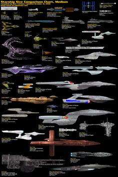 Starship Size Comparison Chart (medium) from Star Trek Minutiae -- http://www.st-minutiae.com/misc/comparison/