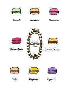 Les Macarons Illustration Print - Laduree is my favorite place evarrrrr