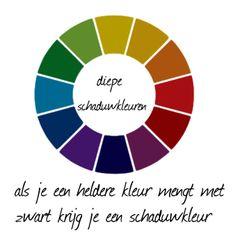 De complete gids voor kleurencombinaties, in vier afleveringen(1)