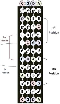 cello finger chart