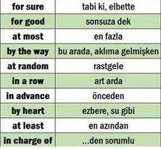 Learn English Grammar, English Language Learning, Language Lessons, English Lessons, Learning Spanish, English Time, English Course, English Words, Learn Turkish Language