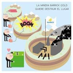 Exigí al gobernador de San Juan, José Luis Gioja, que no permita la minería en la Reserva San Guillermo: http://grpce.org/16oHphx