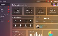 31 Admin Backend Dashboard Templates