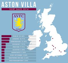 Shirt Sales 2014/15: Where Are Your Team's Supporters Really From? #Villa #AVFC