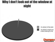 funny graph why i dont look out the window at night
