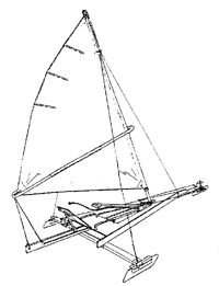 PDF Ice Boat Plans Free 8 foot punt plans in 2019   Free ...