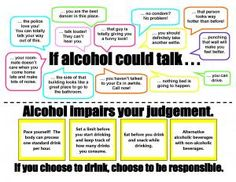 If alcohol could talk...