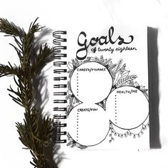 Bullet journal yearly goals, goal tracker, goal setting, plant drawings, light drawings. | @doodleandbujo