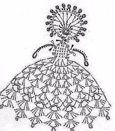 Best 12 Crochet Crinoline One Color Sunbonnets Embroidery Designs – SkillOfKing. Crochet Flower Tutorial, Form Crochet, Crochet Chart, Crochet Home, Thread Crochet, Crochet Motif, Irish Crochet, Crochet Flowers, Crochet Stitches