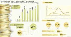 #Colombia #Venezuela, situación de la economía binacional #Comercioexterior