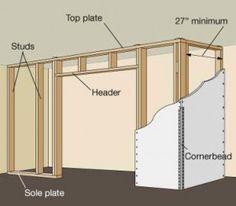 build_closet