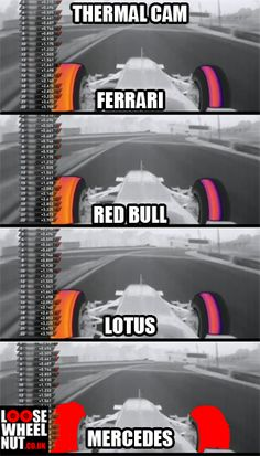"From ""Italian F1 GP - Monza 2013"" story by Kaspersky Motorsport on Storify — http://storify.com/kl_motorsport/italian-f1-gp-monza-2013"