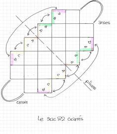 Crochet square bag tutorial (or granny square bag) Crochet Blocks, Crochet Granny, Filet Crochet, Crochet Stitches, Crochet Patterns, Sac Granny Square, Crochet Market Bag, Wallet Tutorial, Crochet Handbags