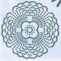 Crochet Mandala Pattern, Crochet Circles, Crochet Flower Patterns, Crochet Diagram, Crochet Stitches Patterns, Crochet Doilies, Crochet Flowers, Knitting Patterns, Crochet Stars