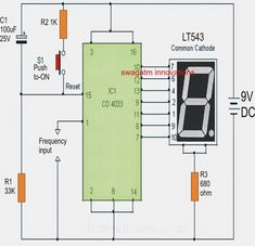 simple frequency counter circuit diagram using a single ic - 28 images - цифровой шагомер, voltage to frequency converter http www nandu, circuit decimal counter using jk flip flop multisim simple 4026 manual digital counter circuit with reset and, ve Frequency, Hall Effect, Block Diagram, Electronic Circuit Projects, Common Rail, Circuit Design, Display Block, Circuit Diagram, Counter