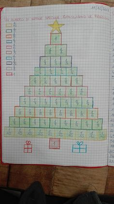 Pin by elly van den Berg on Rekenen Writing Center Kindergarten, Teaching Math, 4th Grade Math, Math Class, Ice Painting, Math Sheets, Math School, Math Fractions, Comparing Fractions