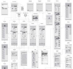 6-5-2014-11-55-30-pm Wireframe Design, Ux Design, User Flow, Desktop Publishing, Flowchart, Design Inspiration, Design Ideas, Layout, User Interface Design