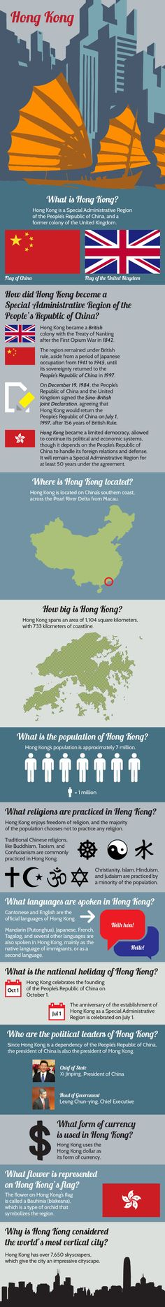 Infographic Of Hong Kong Facts