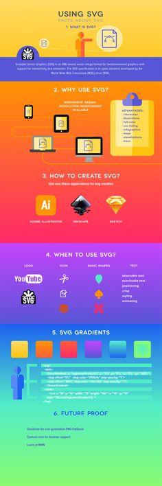 Le SVG : Quand ? Pourquoi ? Comment lutiliser ?