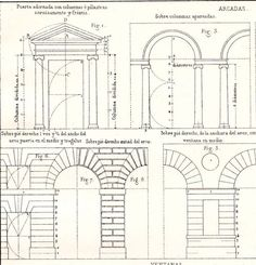 Doors Arcades Windows Architectural Drawing Vignola Steel Engraving At CarambasVintage