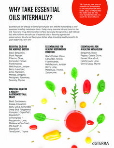 Cooking with Essential Oils / doTERRA Essential Oils / Internal use of Essential Oils / This is the perfect list of oils you can use in your food / TO learn more, click for access to free class!