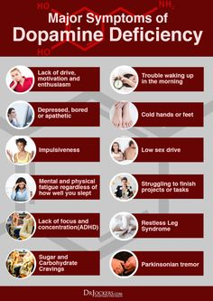 """Health Remedies DOPAMINE_DeficiencySymptoms - Dopamine has been called the """"motivation molecule,"""" as it helps provide drive and focus. Learn how to boost up dopamine for motivation and focus. Health Tips, Health And Wellness, Health And Beauty, Health Facts, Women's Health, Health Care, Fadiga Adrenal, Adrenal Fatigue Diet, L Tyrosine"""