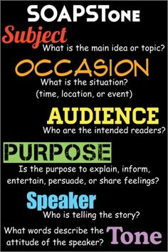 SOAPSTone Reading Strategy as Classroom Poster / SpringBoard teaching