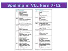 Spelling binnen VLL kern 7-12