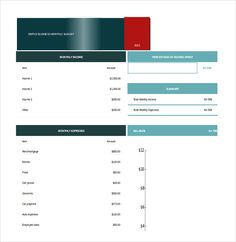 essential monthly expenses budget template excel monthly budget