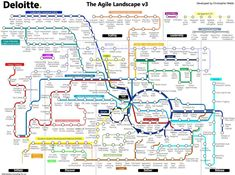 Navigating The Agile Landscape - Blog About Infographics and Data Visualization - Cool Infographics
